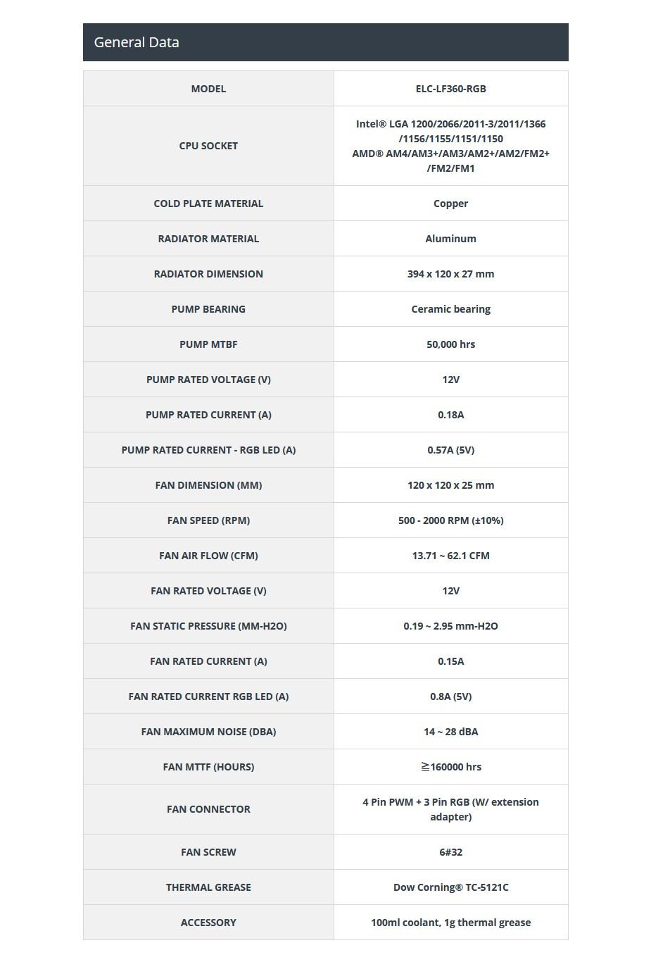Enermax LIQFUSION 360 RGB Liquid CPU Cooler - Overview 2