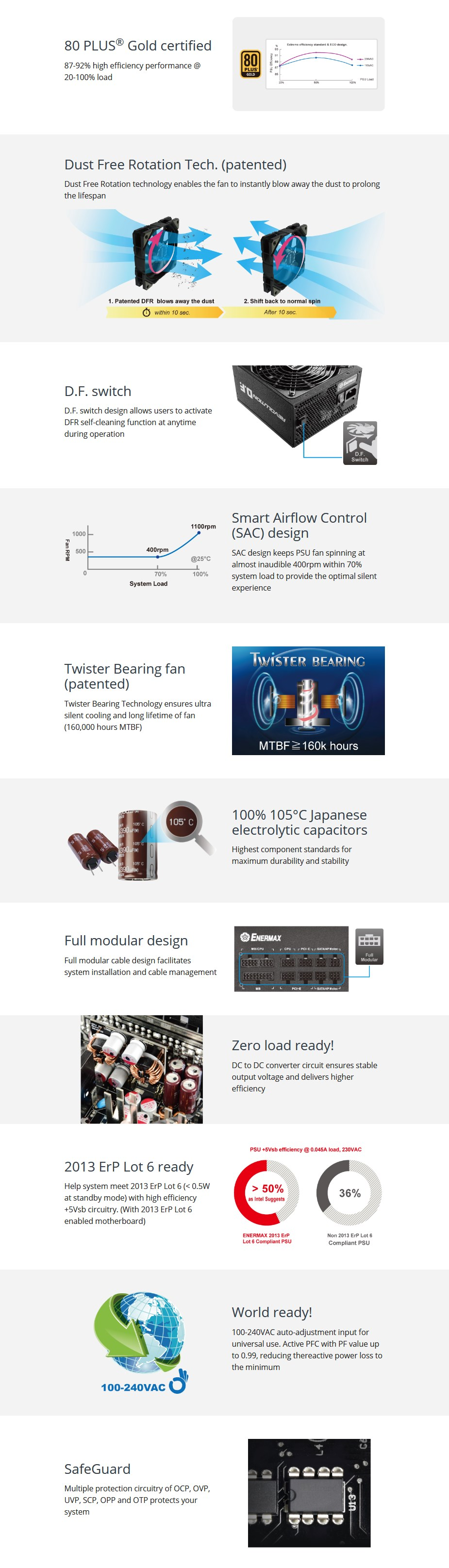 Enermax REVOLUTION D.F Series 750W 80+ Gold Fully Modular Design - Overview 2