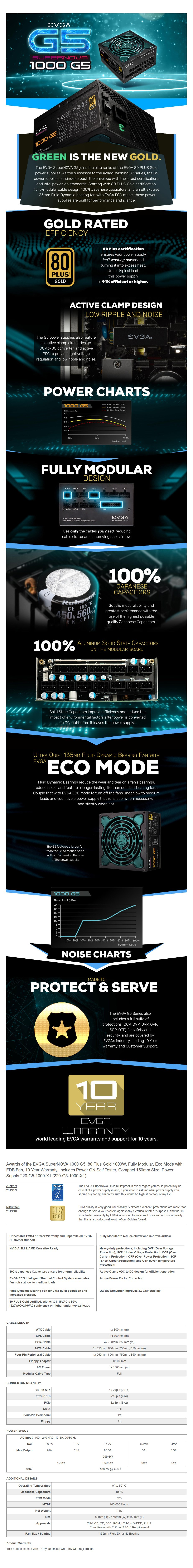 EVGA SuperNOVA 1000W G5 80 Plus Gold Fully Modular Power Supply - Desktop Overview 1