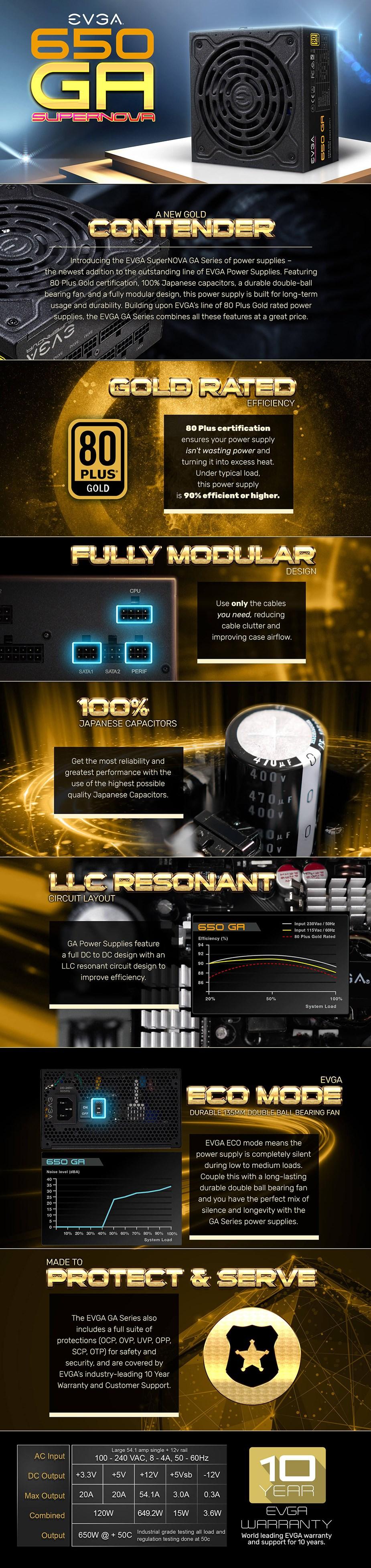 EVGA SuperNOVA 650W GA 80+ Gold Fully Modular Power Supply - Overview 1