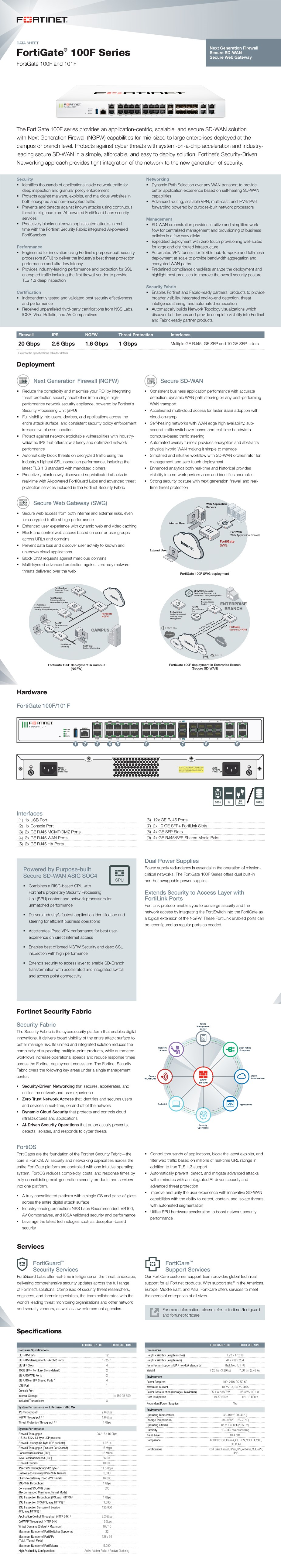 Fortinet Fortigate-100F Hardware Plus 1 Year 24x7 Forticare and Fortiguard UTP - Overview 1