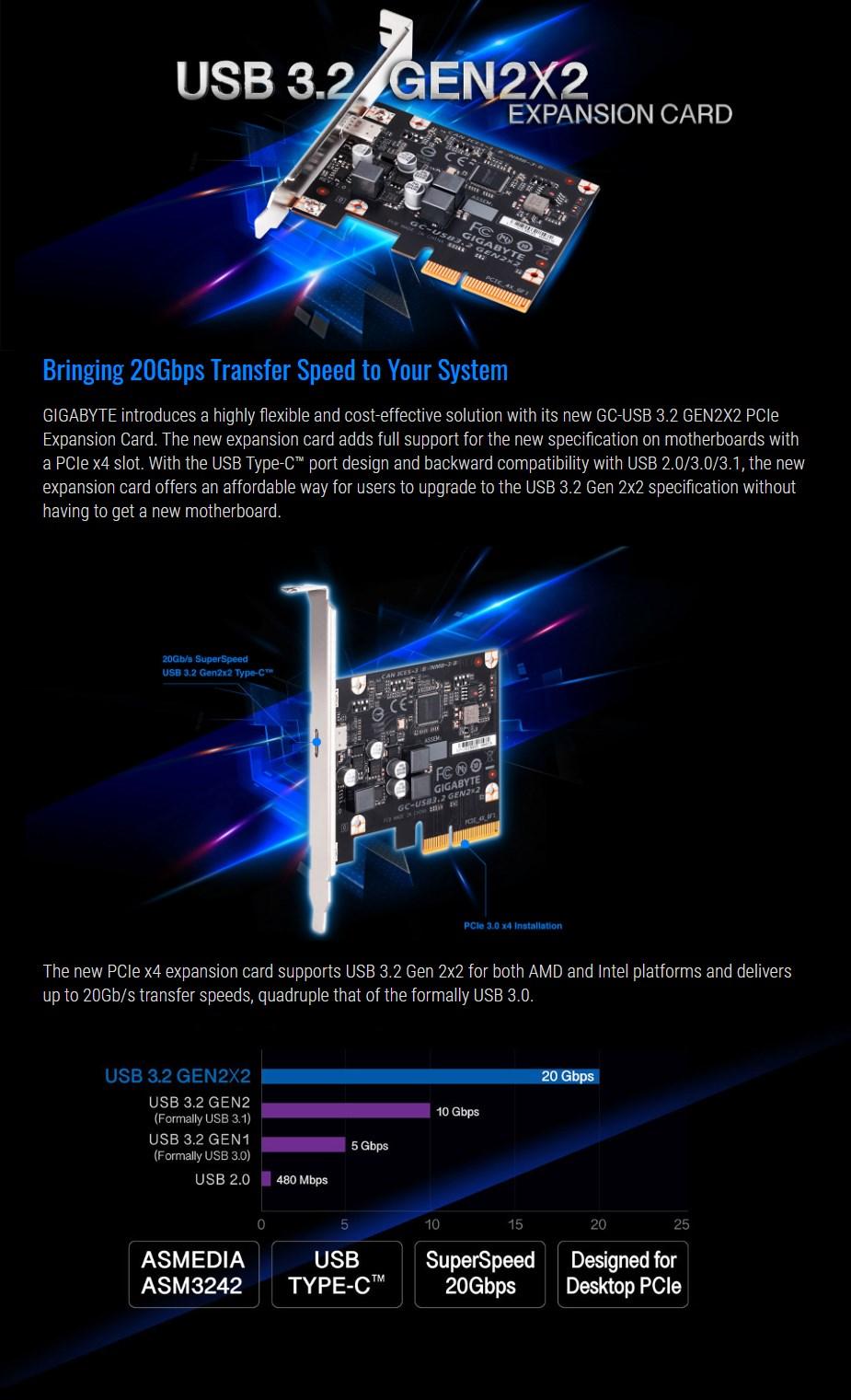 Gigabyte USB 3.2 Gen 2X2 PCIe Expansion Card - Overview 1