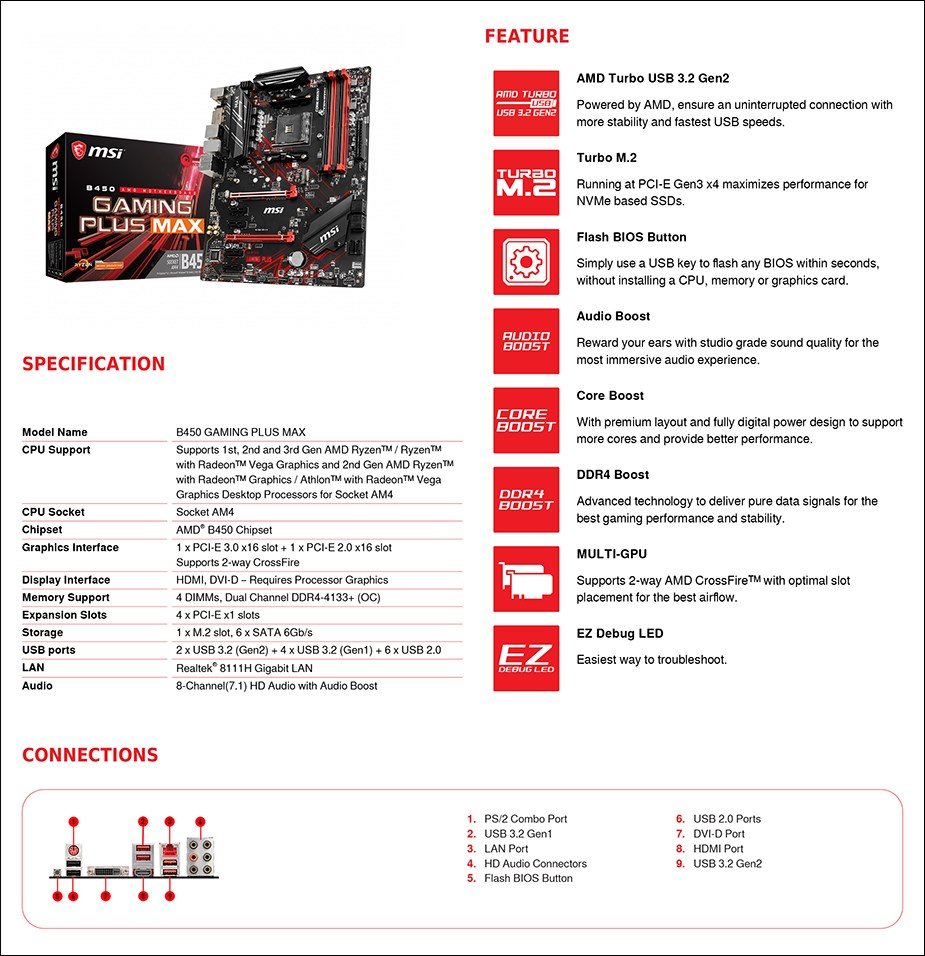 MSI B450 GAMING PLUS MAX AM4 ATX Motherboard - Overview 2