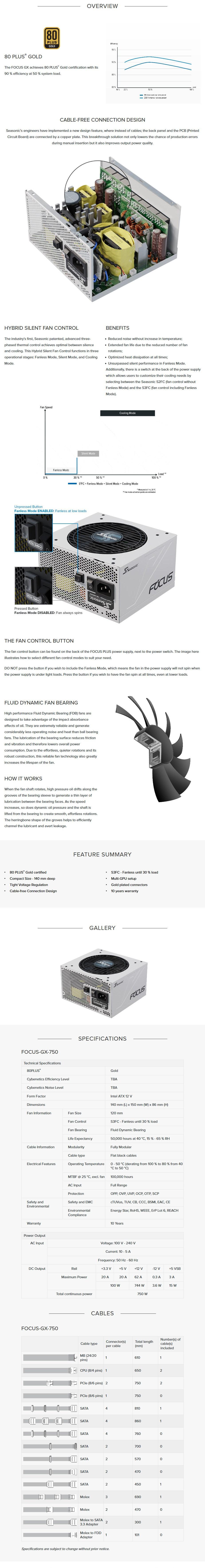 Seasonic SSR-750FX WHITE Focus GX 750W 80+ Gold Fully Modular Power Supply - Overview 1