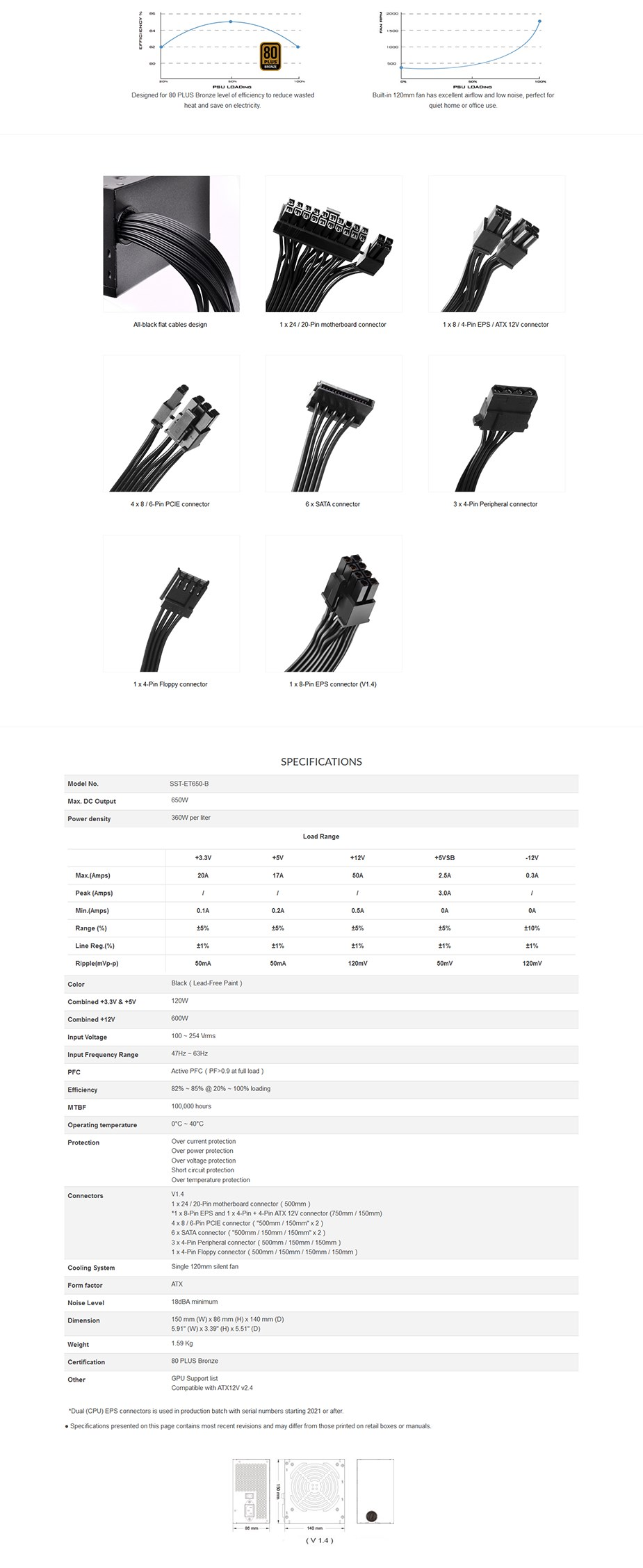 SilverStone Essential ET650-B V1.4 650W 80+ Bronze Non-Modular Power Supply - Overview 1