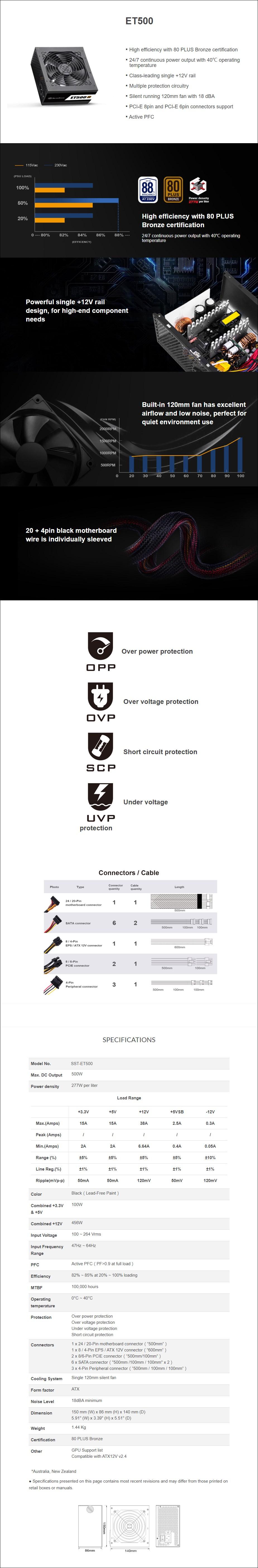 SilverStone Essential SST-ET500 500W 80+ Bronze Power Supply - Overview 1