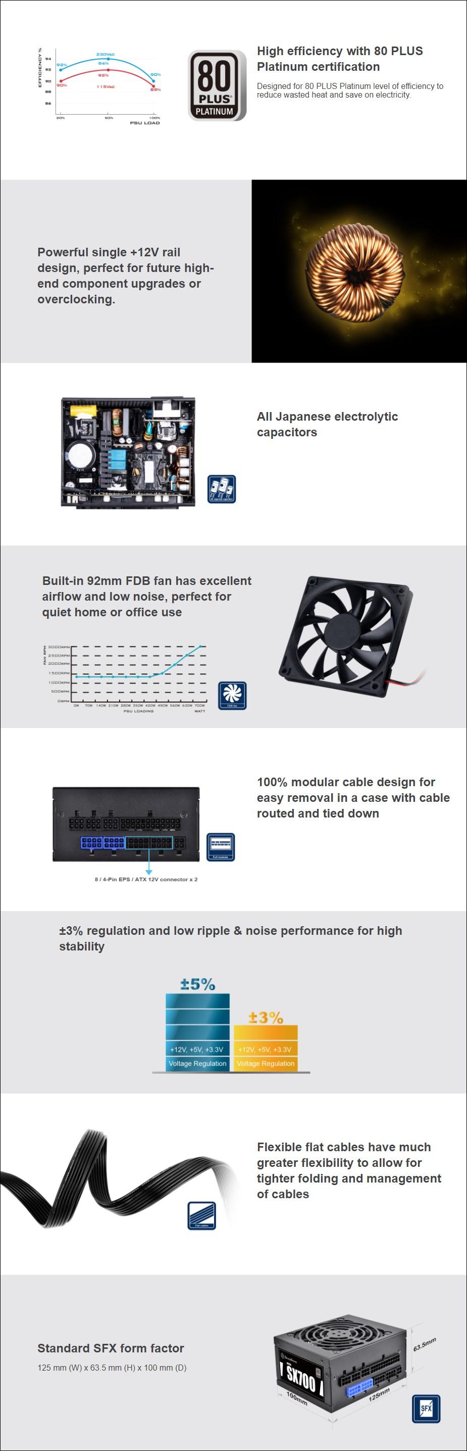 SilverStone SX700-PT 700W 80+ Platinum Modular SFX Power Supply - Overview 1