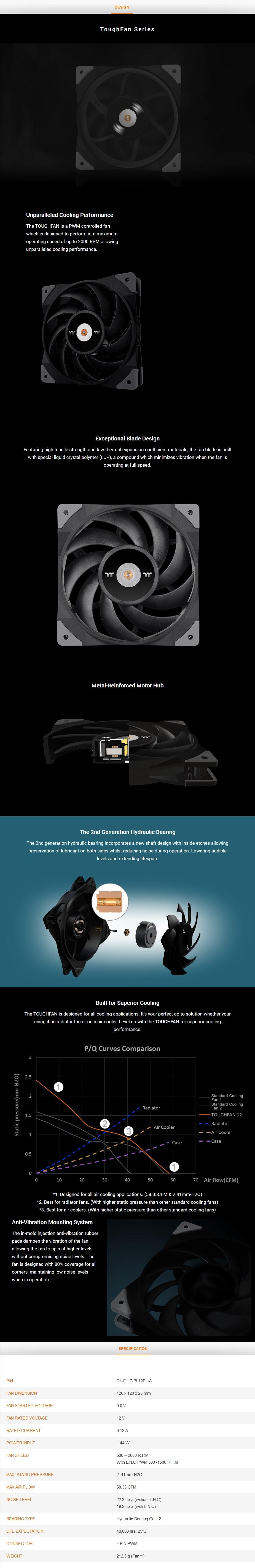 Thermaltake TOUGHFAN 12 120mm High Static Pressure Radiator Fan (Single Fan) - Overview 1
