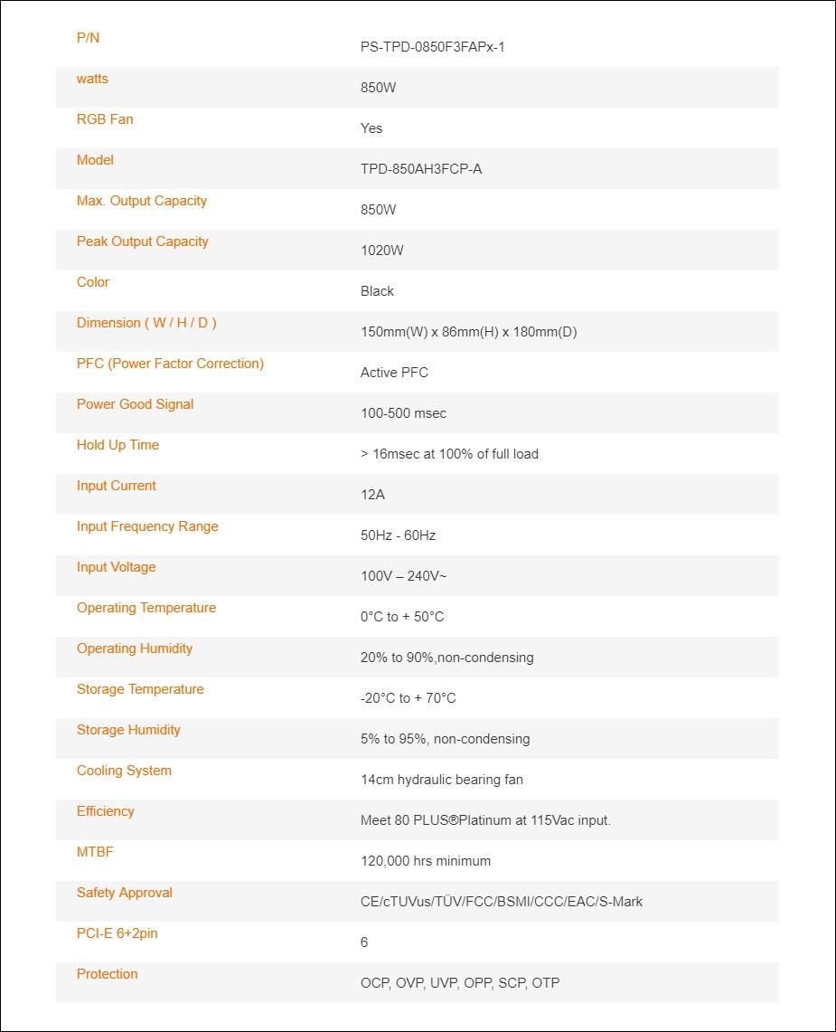 Thermaltake Toughpower PF1 ARGB 1200W 80+ Platinum Modular Power Supply - Overview 2