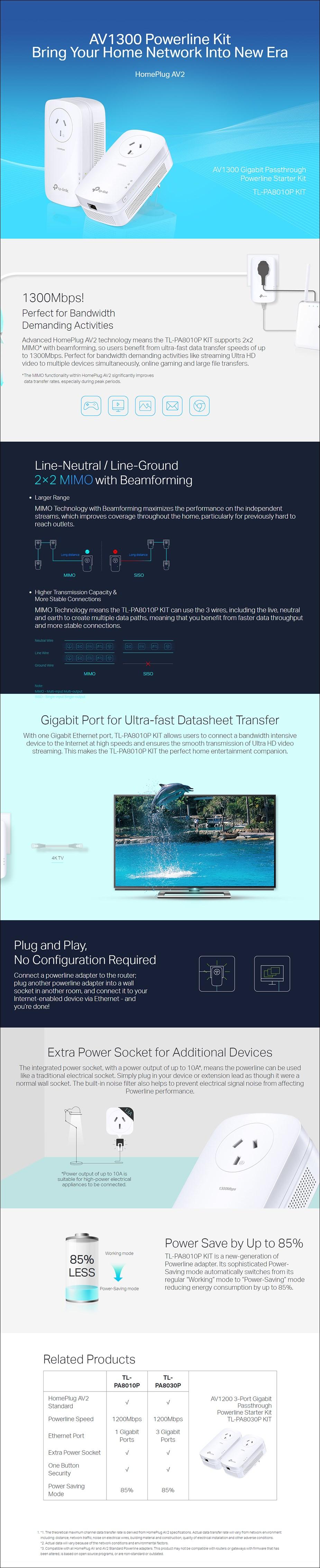 TP-Link TL-PA8010PKIT AV1200 Gigabit Passthrough Powerline Starter Kit - Overview 1