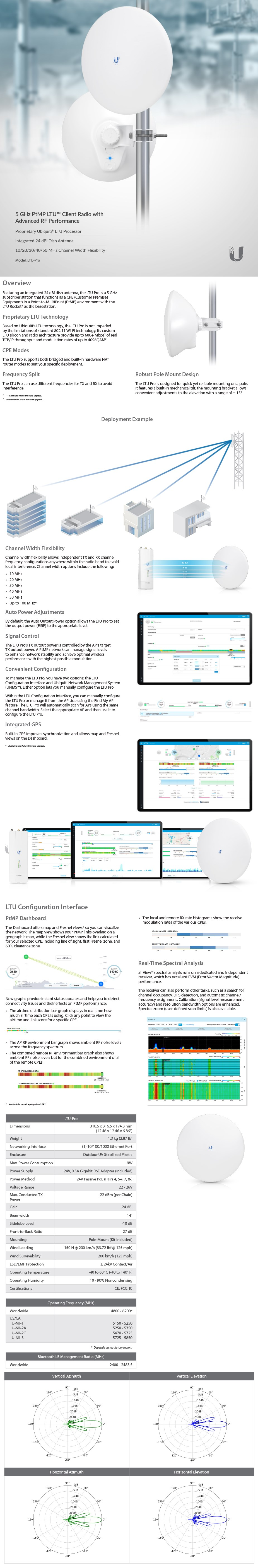 Ubiquiti LTU Pro Point-to-MultiPoint 5GHz Client Radio - Overview 1