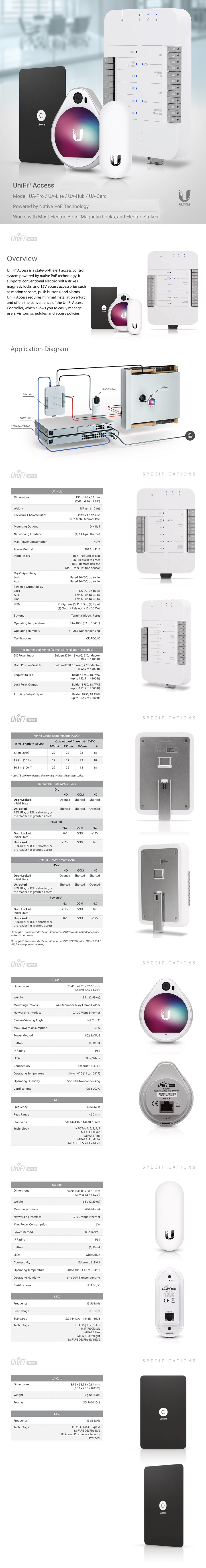 Ubiquiti Networks UniFi Access Starter Kit For UDM-PRO - Desktop Overview 1